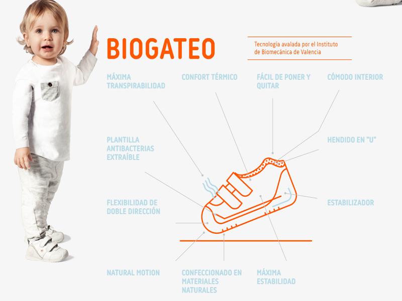 Biogateo