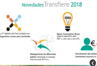 La innovación de los Centros Tecnológicos Fedit se presenta en Málaga en el marco de Transfiere 2018